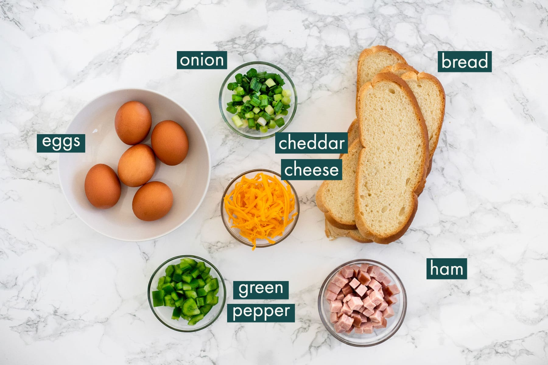 Ingredients for a western sandwich with text labels.