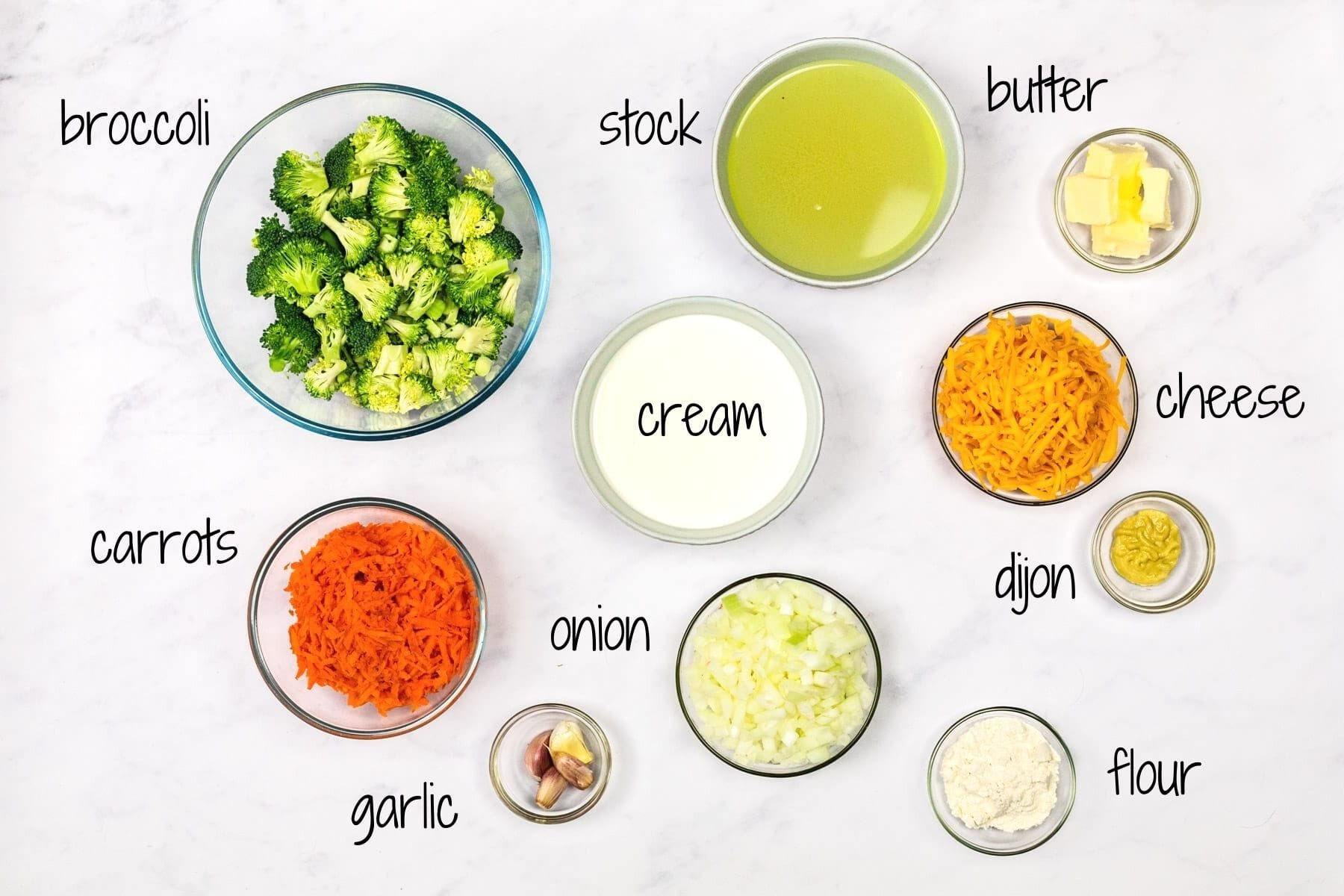 Ingredients for broccoli cheddar soup with text labels.