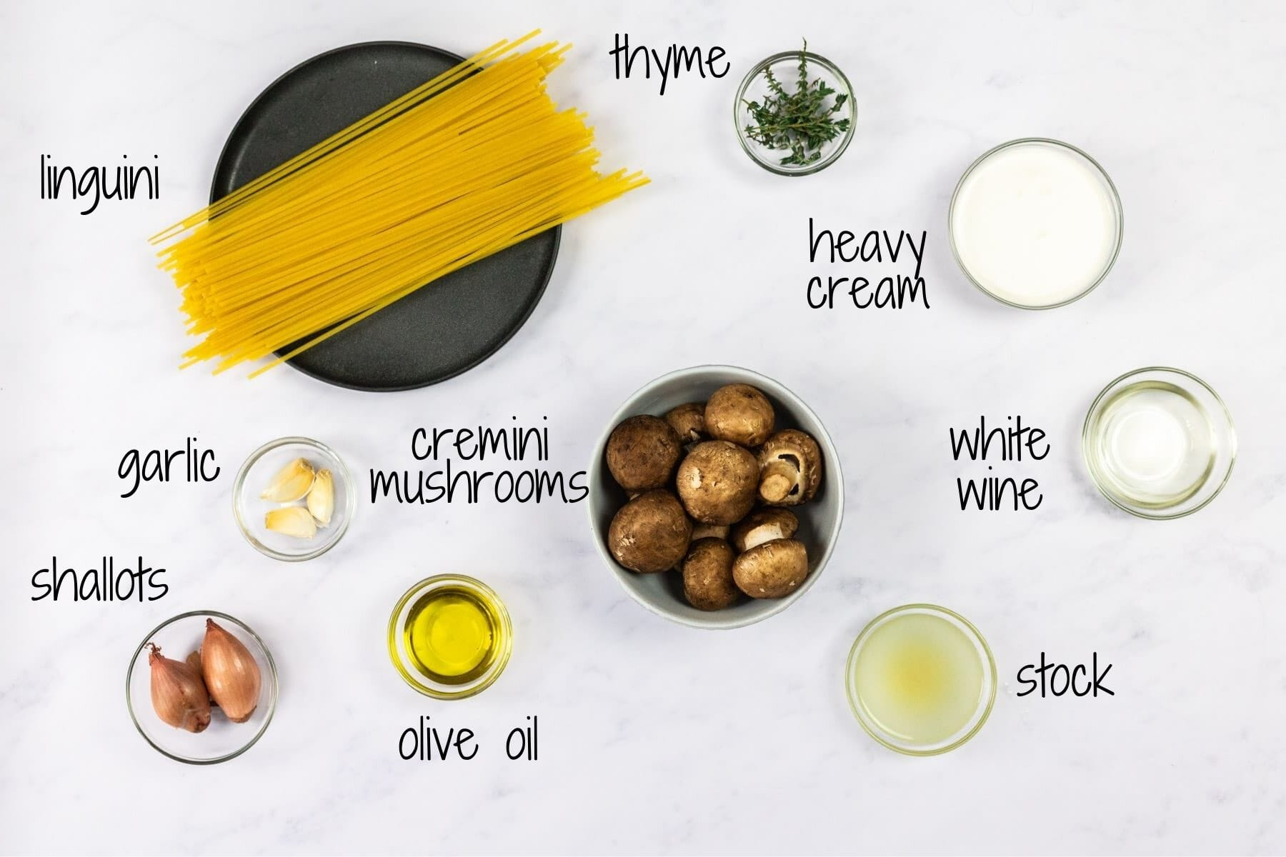 Ingredients for creamy mushroom pasta with text labels.